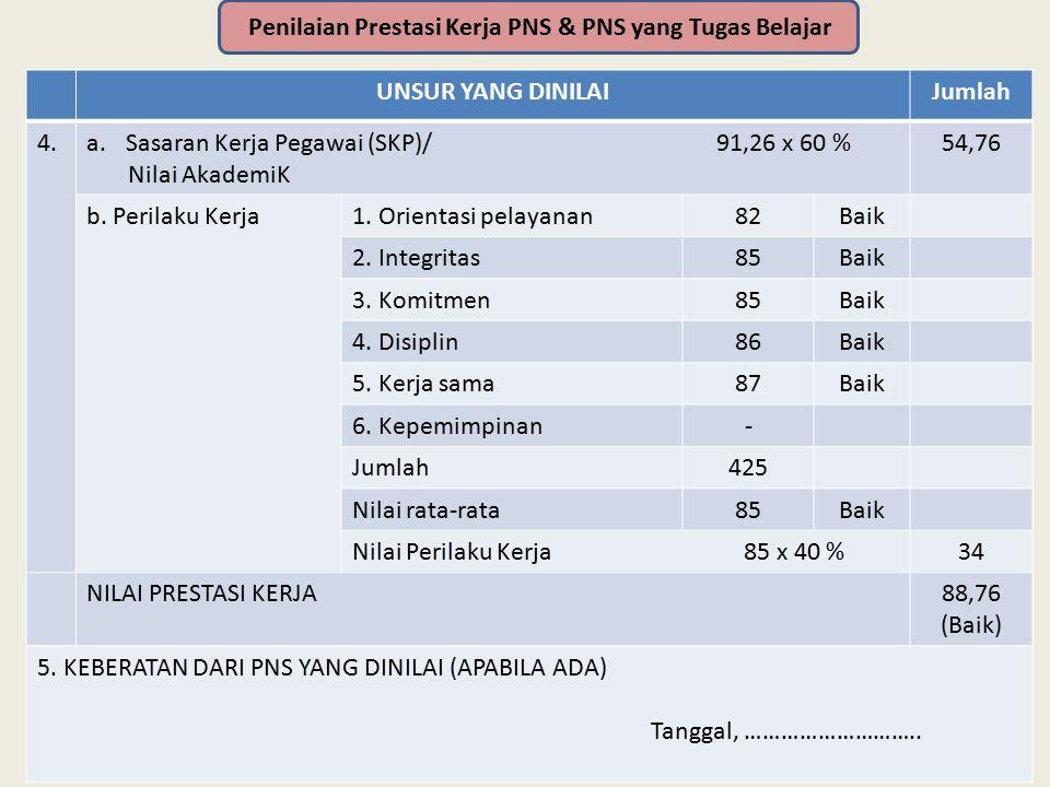 UNSUR YANG DINILAIJumlah 4.a.Sasaran Kerja Pegawai (SKP)/ 91,26 x 60 % Nilai AkademiK 54,76 b.