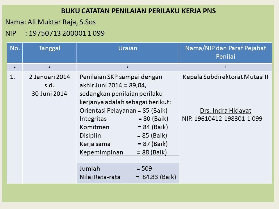 Nama: Ali Muktar Raja, S.Sos NIP : 19750713 200001 1 099 No.TanggalUraianNama/NIP dan Paraf Pejabat Penilai 1234 1.2 Januari 2014 s.d.