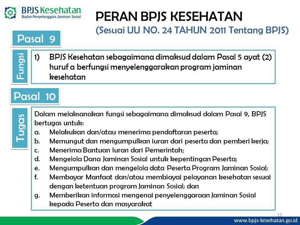 www.bpjs-kesehatan.go.id 11 PERAN BPJS KESEHATAN (Sesuai UU NO.