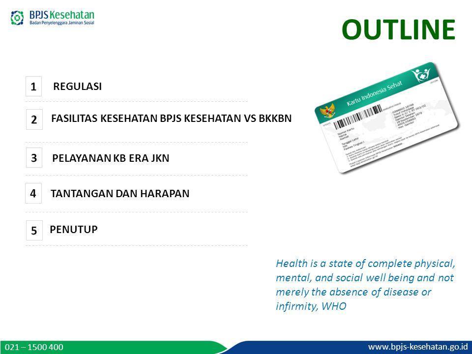 OUTLINE REGULASI www.bpjs-kesehatan.go.id 021 – 1500 400 Kesehatan adalah keadaan sehat, baik secara fisik, mental, spiritual maupun sosial yang memungkinkan setiap orang untuk hidup produktif secara sosial dan ekonomis.