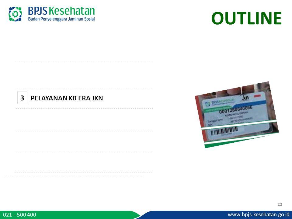 OUTLINE 22 PELAYANAN KB ERA JKN www.bpjs-kesehatan.go.id 021 – 500 400