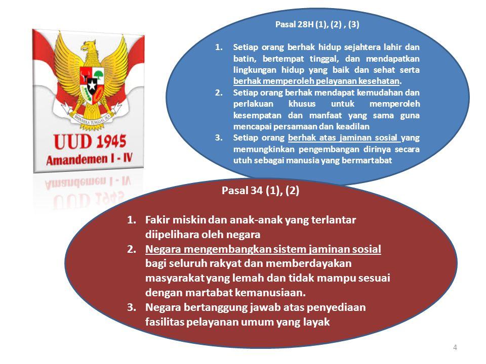 OUTLINE 15 FASILITAS KESEHATAN BPJS KESEHATAN VS BKKBN www.bpjs-kesehatan.go.id 021 – 500 400