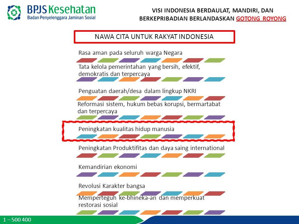 Terima Kasih Kartu Indonesia Sehat Dengan Gotong Royong, Semua Tertolong www.bpjs-kesehatan.go.id@BPJSKesehatanRI BPJS Kesehatan (Akun Resmi) BPJS Kesehatan bpjskesehatan 36