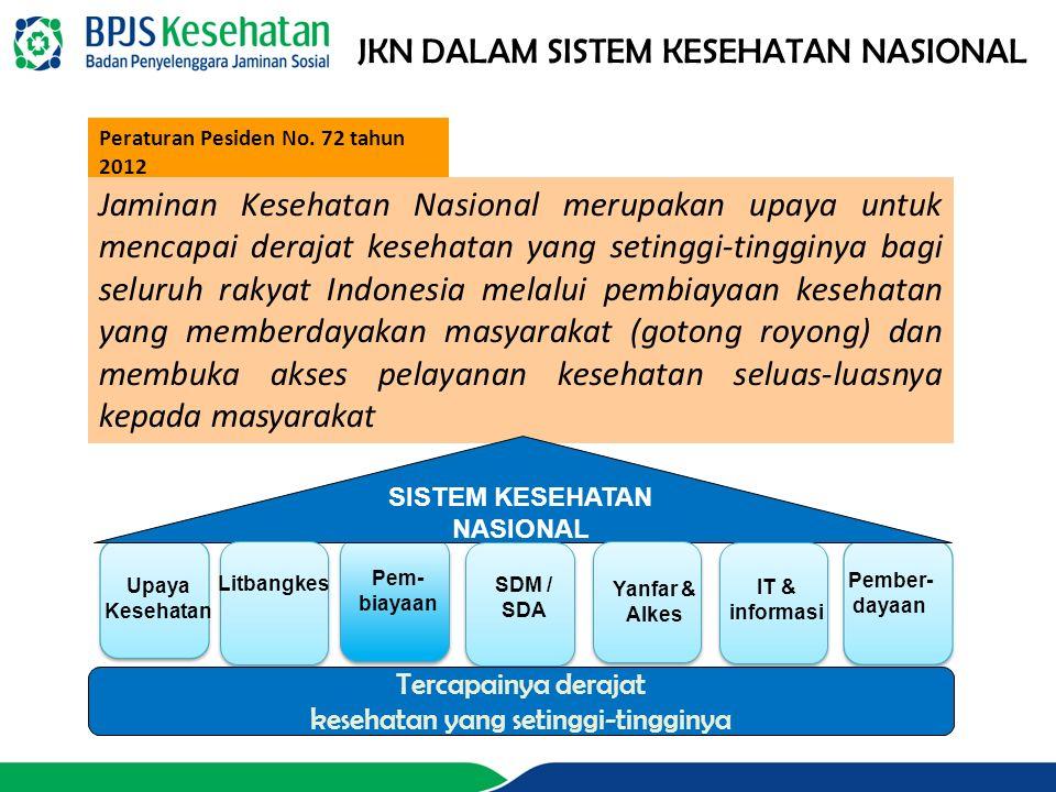PEMBIAYAAN PELAYANAN KB 29 Permenkes No 59/2014 pasal 3 (2) (2) Tarif Non Kapitasi sebagaimana dimaksud dalam Pasal 2 huruf b diberlakukan pada FKTP yang melakukan pelayanan kesehatan di luar lingkup pembayaran kapitasi yang meliputi: a.Pelayanan ambulans; b.....