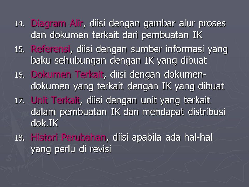 14.Diagram Alir, diisi dengan gambar alur proses dan dokumen terkait dari pembuatan IK 15.