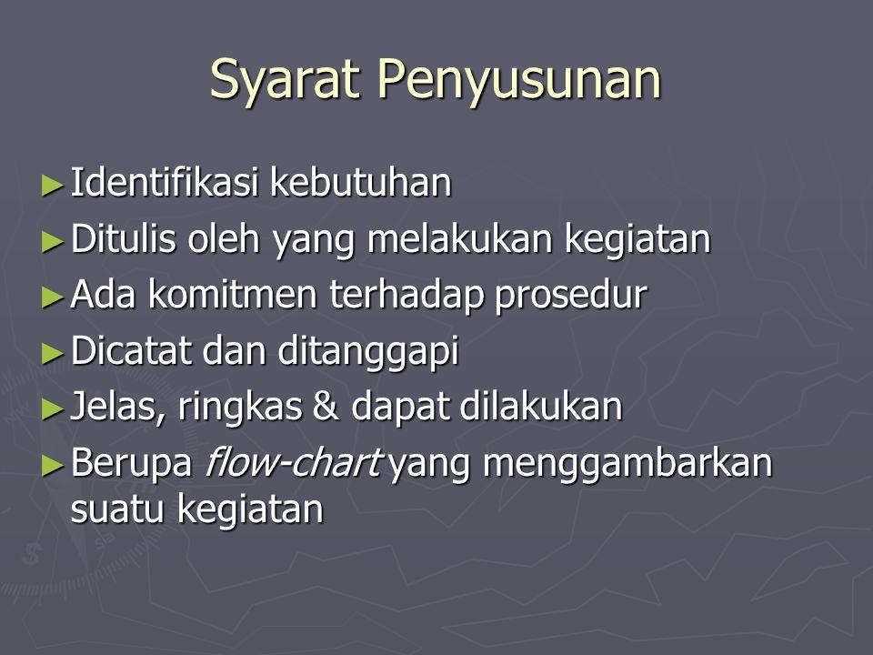 Jenis Prosedur ► Prosedur pelayanan profesi : mengatur tata cara penangan pasien.