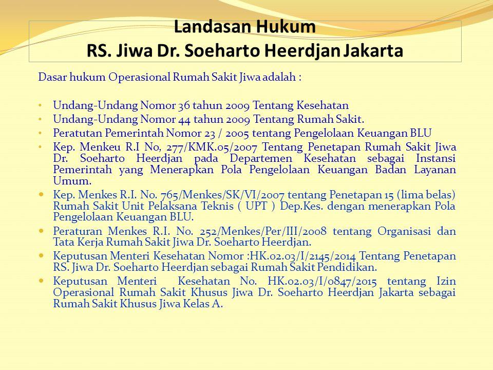 Landasan Hukum RS.Jiwa Dr.