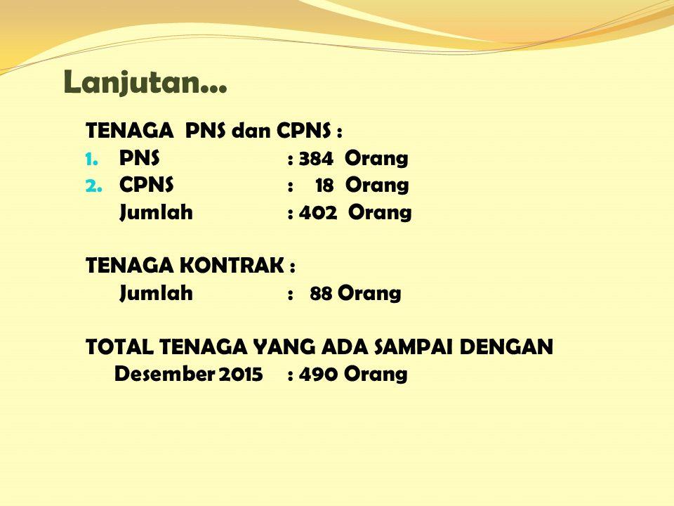 TENAGA PNS dan CPNS : 1.PNS: 384 Orang 2.