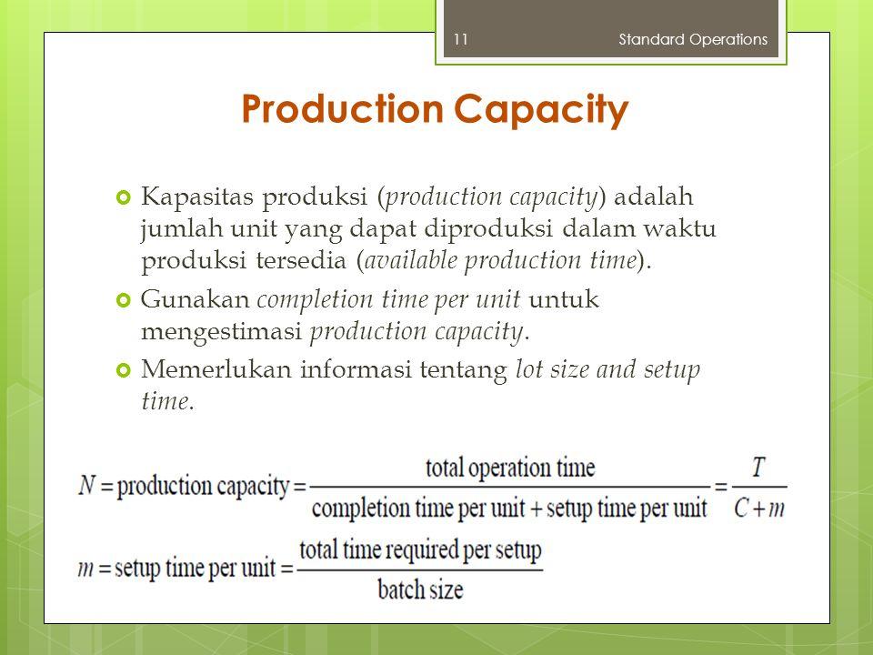 Production Capacity  Kapasitas produksi ( production capacity ) adalah jumlah unit yang dapat diproduksi dalam waktu produksi tersedia ( available production time ).