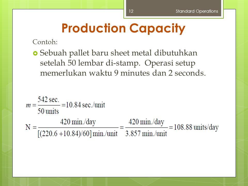 Production Capacity Contoh:  Sebuah pallet baru sheet metal dibutuhkan setelah 50 lembar di-stamp.