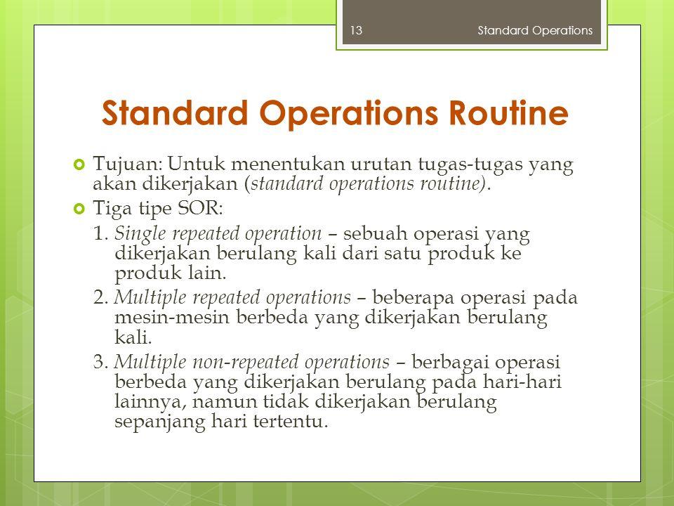 Standard Operations Routine  Tujuan: Untuk menentukan urutan tugas-tugas yang akan dikerjakan ( standard operations routine).
