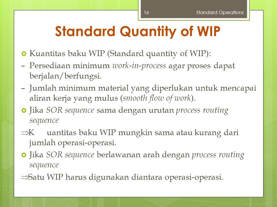 Standard Quantity of WIP  Kuantitas baku WIP (Standard quantity of WIP): – Persediaan minimum work-in-process agar proses dapat berjalan/berfungsi.