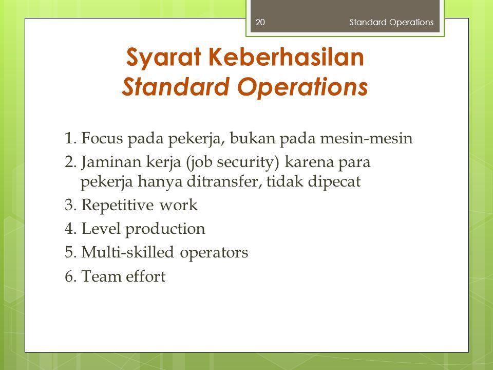 Syarat Keberhasilan Standard Operations 1. Focus pada pekerja, bukan pada mesin-mesin 2.