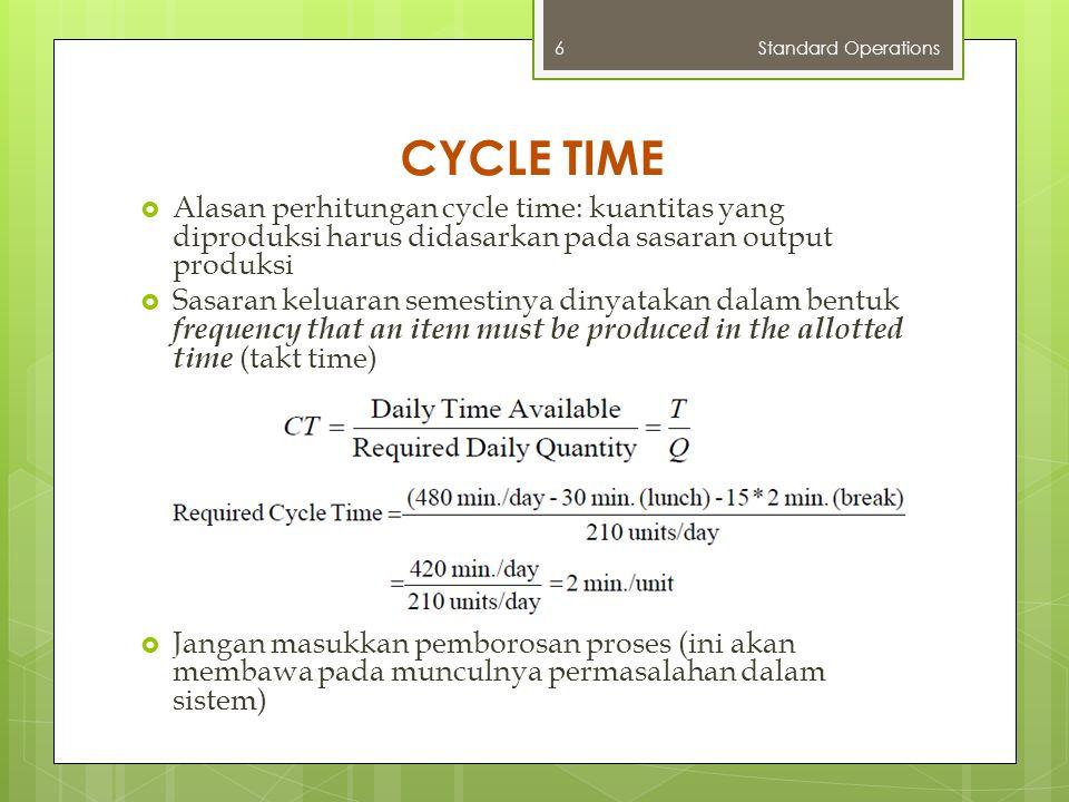 CYCLE TIME  Alasan perhitungan cycle time: kuantitas yang diproduksi harus didasarkan pada sasaran output produksi  Sasaran keluaran semestinya dinyatakan dalam bentuk frequency that an item must be produced in the allotted time (takt time)  Jangan masukkan pemborosan proses (ini akan membawa pada munculnya permasalahan dalam sistem) Standard Operations6