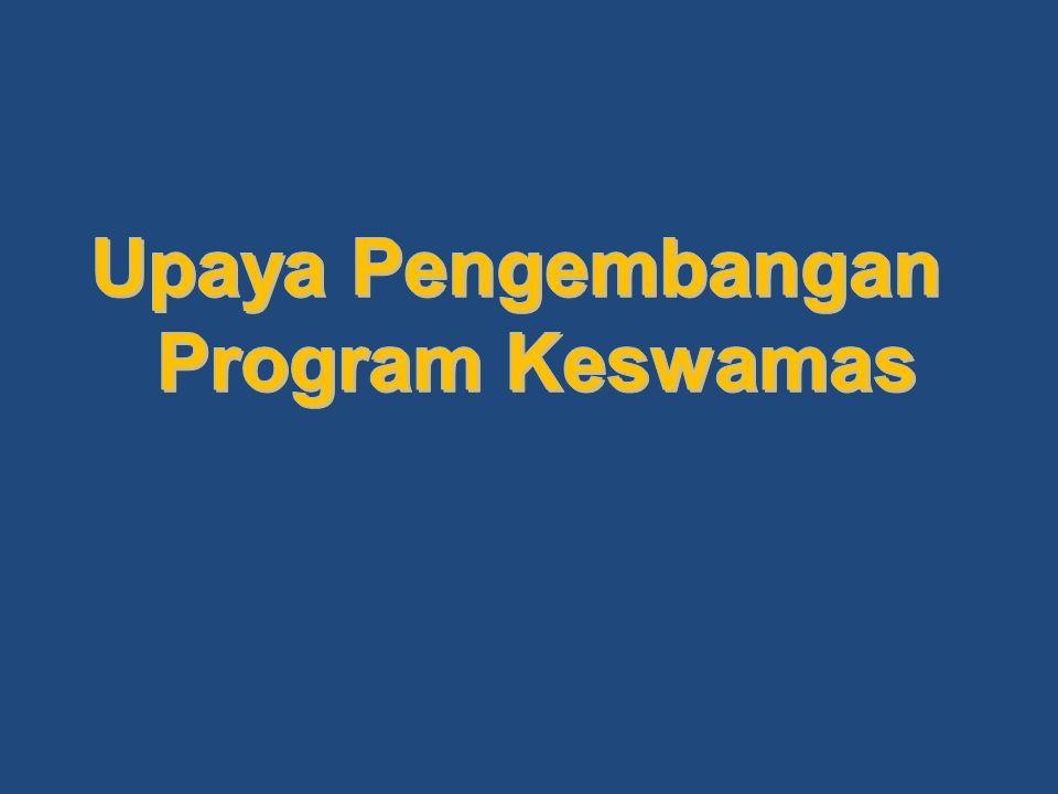 1.Upaya Pengembangan Program Keswamas 2.Peran LP/LS 3.Peran TP-KJM dalam Pengembangan Program Keswamas