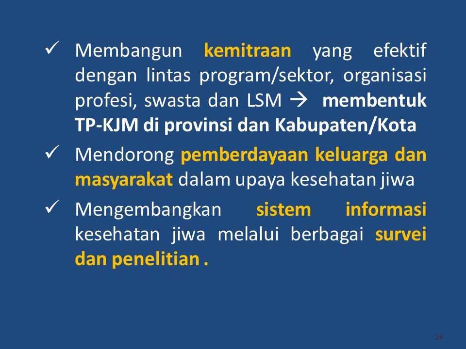 Upaya Pengembangan Program Keswamas Advokasi kepada Gubernur/Bupati/ Wali kota, DPRD Prop/Kab-Kota  membuat kebijakan yang memihak kepada upaya penin
