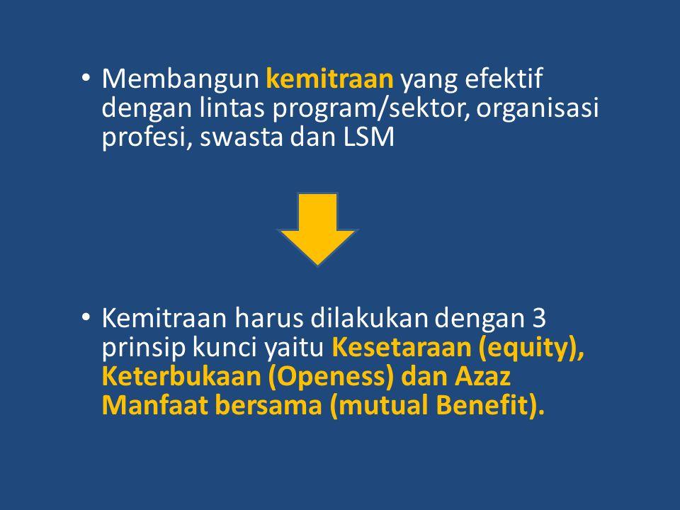 Membangun kemitraan yang efektif dengan lintas program/sektor, organisasi profesi, swasta dan LSM  membentuk TP-KJM di provinsi dan Kabupaten/Kota Me