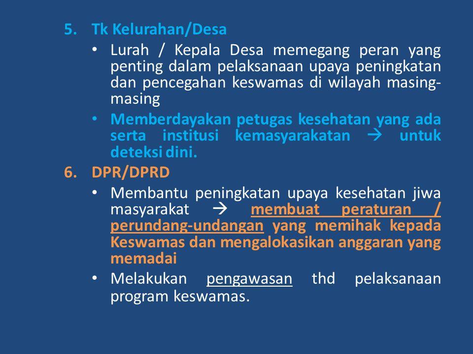 3.Pemerintah Kabupaten/Kota – Dipimpin oleh Bupati/Walikota dengan peran aktif dari seluruh instansi terkait  upaya promotif, preventif, kuratif dan