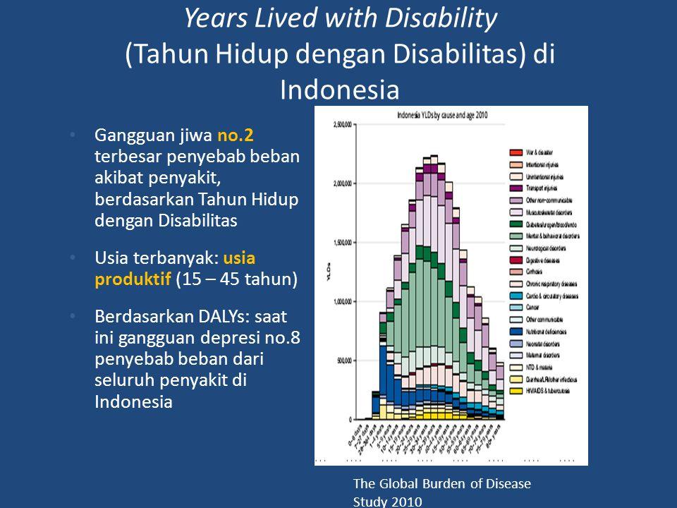 Beban Global Penyakit 1990 Infeksi pernafasan bawah1 Penyakit diare2 Keadaan yang timbul pd periode perinatal3 Depresi mayor unipolar4 Penyakit jantun