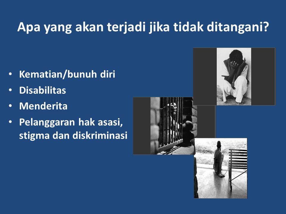 Years Lived with Disability (Tahun Hidup dengan Disabilitas) di Indonesia Gangguan jiwa no.2 terbesar penyebab beban akibat penyakit, berdasarkan Tahu