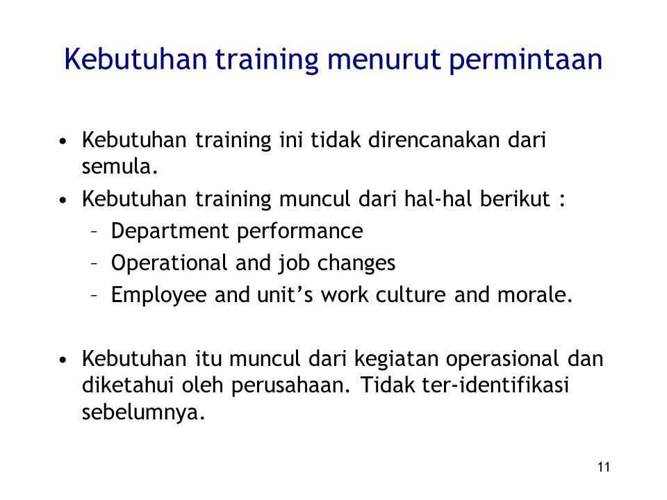 11 Kebutuhan training menurut permintaan Kebutuhan training ini tidak direncanakan dari semula. Kebutuhan training muncul dari hal-hal berikut : –Depa