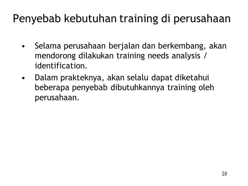 20 Penyebab kebutuhan training di perusahaan Selama perusahaan berjalan dan berkembang, akan mendorong dilakukan training needs analysis / identification.