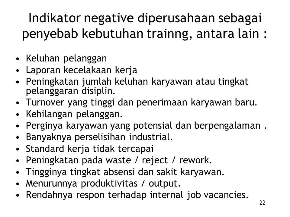 22 Indikator negative diperusahaan sebagai penyebab kebutuhan trainng, antara lain : Keluhan pelanggan Laporan kecelakaan kerja Peningkatan jumlah keluhan karyawan atau tingkat pelanggaran disiplin.