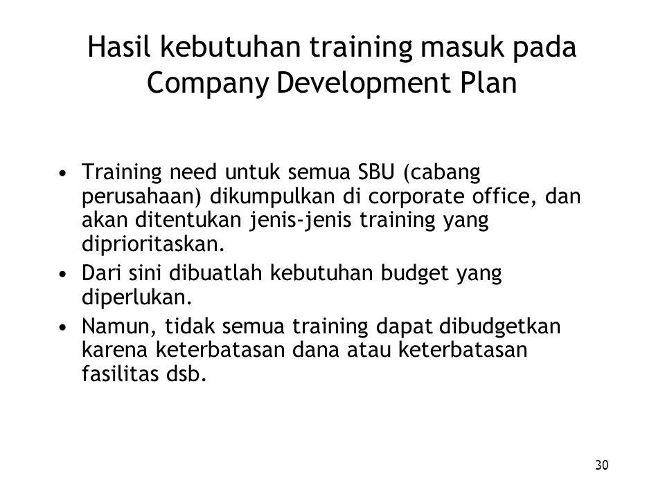 30 Hasil kebutuhan training masuk pada Company Development Plan Training need untuk semua SBU (cabang perusahaan) dikumpulkan di corporate office, dan akan ditentukan jenis-jenis training yang diprioritaskan.