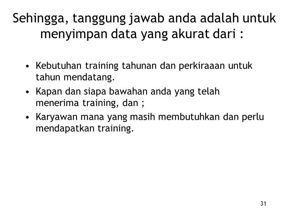 31 Sehingga, tanggung jawab anda adalah untuk menyimpan data yang akurat dari : Kebutuhan training tahunan dan perkiraaan untuk tahun mendatang. Kapan