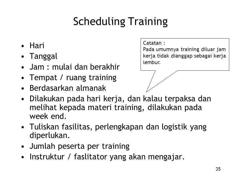 35 Scheduling Training Hari Tanggal Jam : mulai dan berakhir Tempat / ruang training Berdasarkan almanak Dilakukan pada hari kerja, dan kalau terpaksa