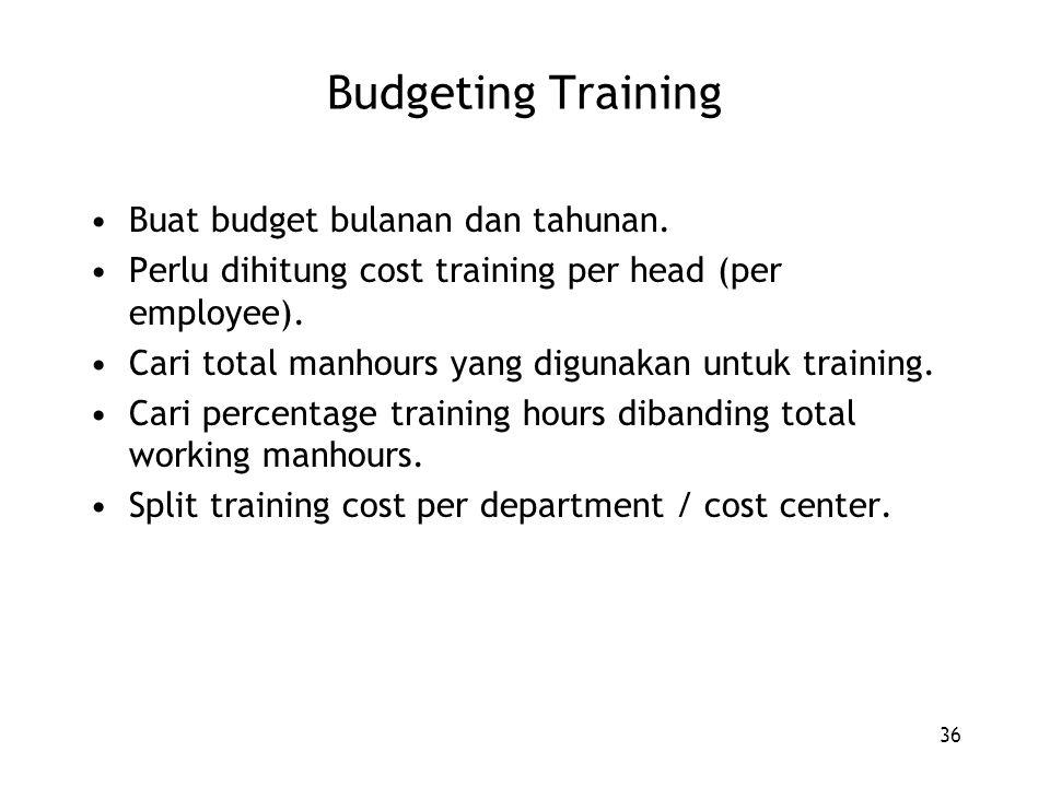 36 Budgeting Training Buat budget bulanan dan tahunan. Perlu dihitung cost training per head (per employee). Cari total manhours yang digunakan untuk