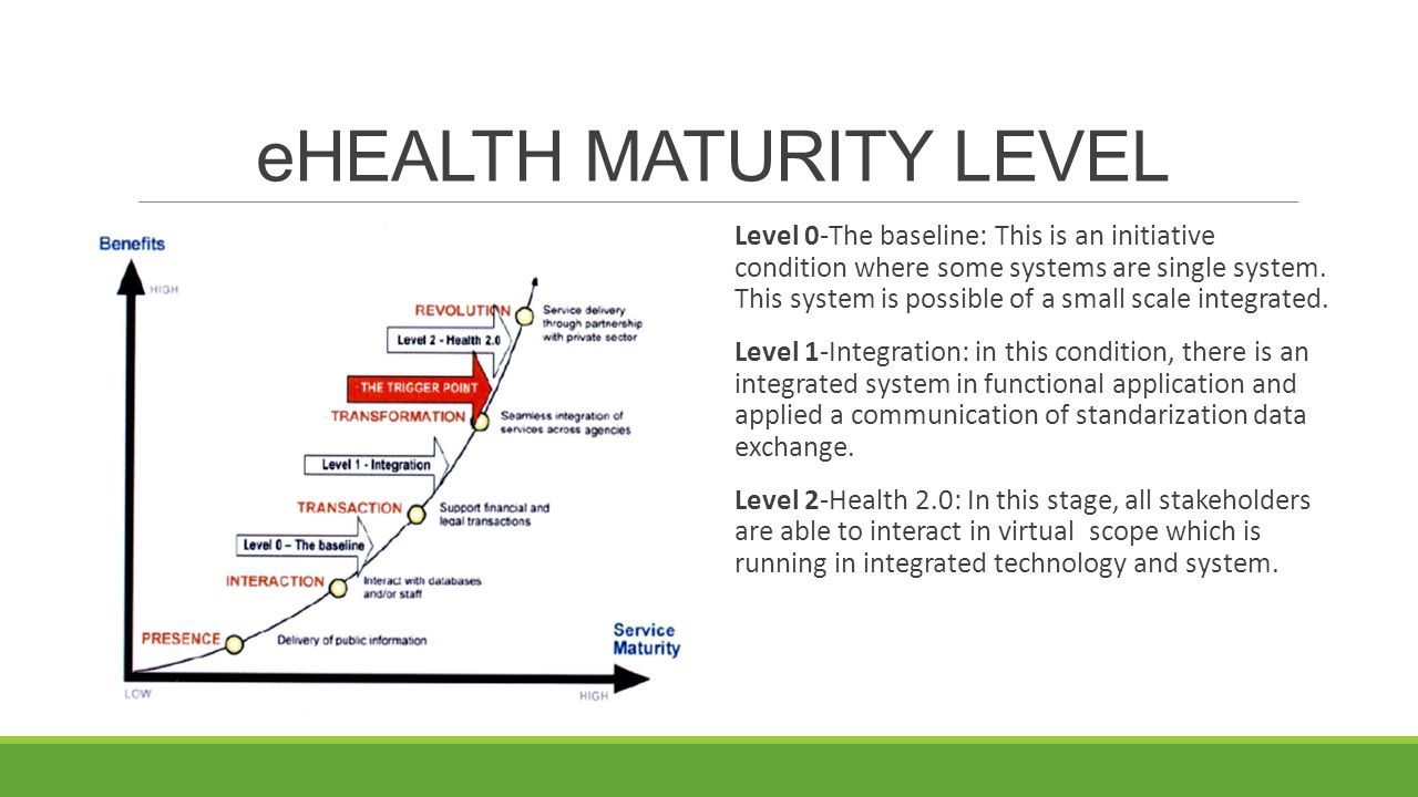 eHEALTH MATURITY LEVEL Level 0-The baseline: This is an initiative condition where some systems are single system. This system is possible of a small