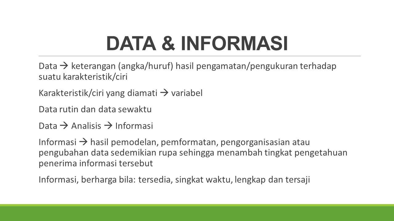 DATA & INFORMASI Data  keterangan (angka/huruf) hasil pengamatan/pengukuran terhadap suatu karakteristik/ciri Karakteristik/ciri yang diamati  variabel Data rutin dan data sewaktu Data  Analisis  Informasi Informasi  hasil pemodelan, pemformatan, pengorganisasian atau pengubahan data sedemikian rupa sehingga menambah tingkat pengetahuan penerima informasi tersebut Informasi, berharga bila: tersedia, singkat waktu, lengkap dan tersaji