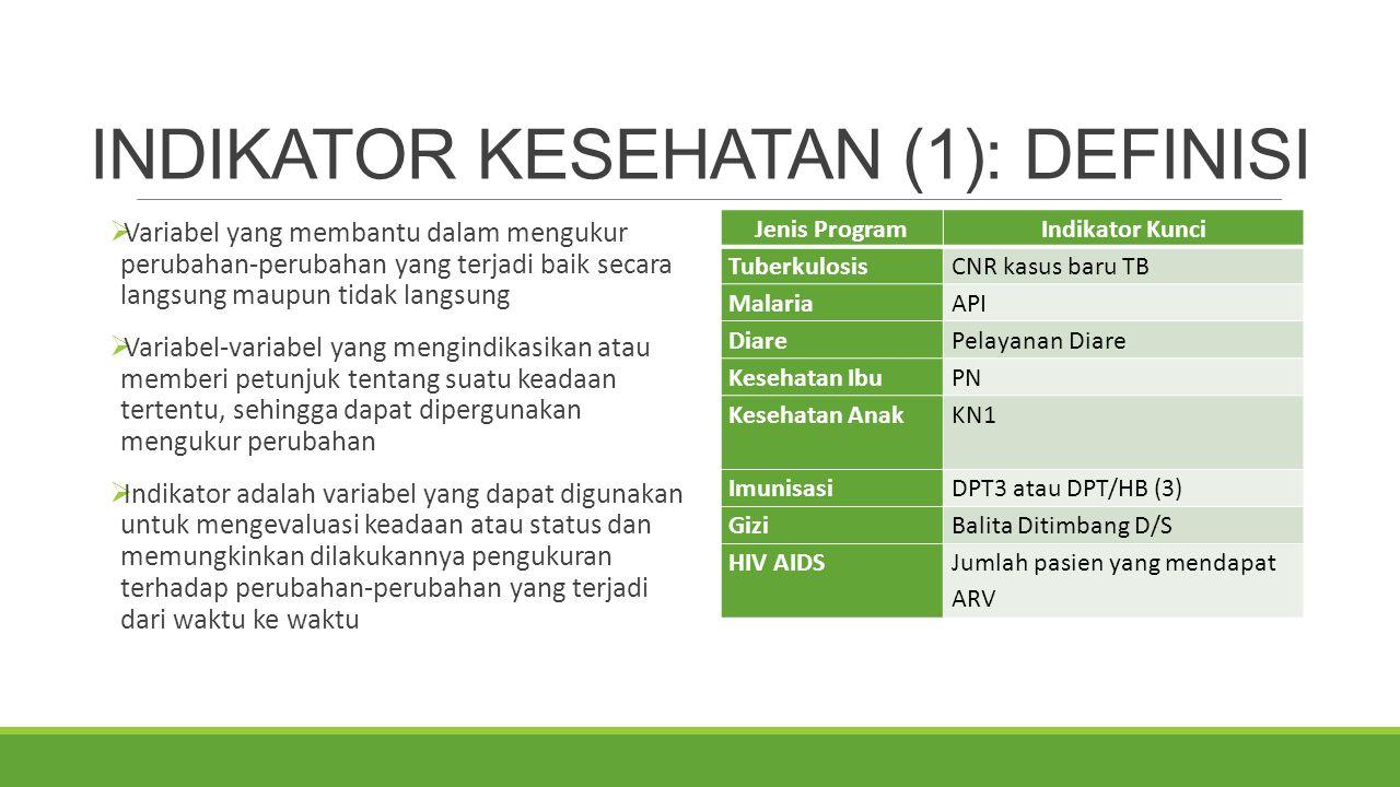 TREND KASUS DBD DENGAN CURAH HUJAN DI JAWA TIMUR (2006 – 2011)