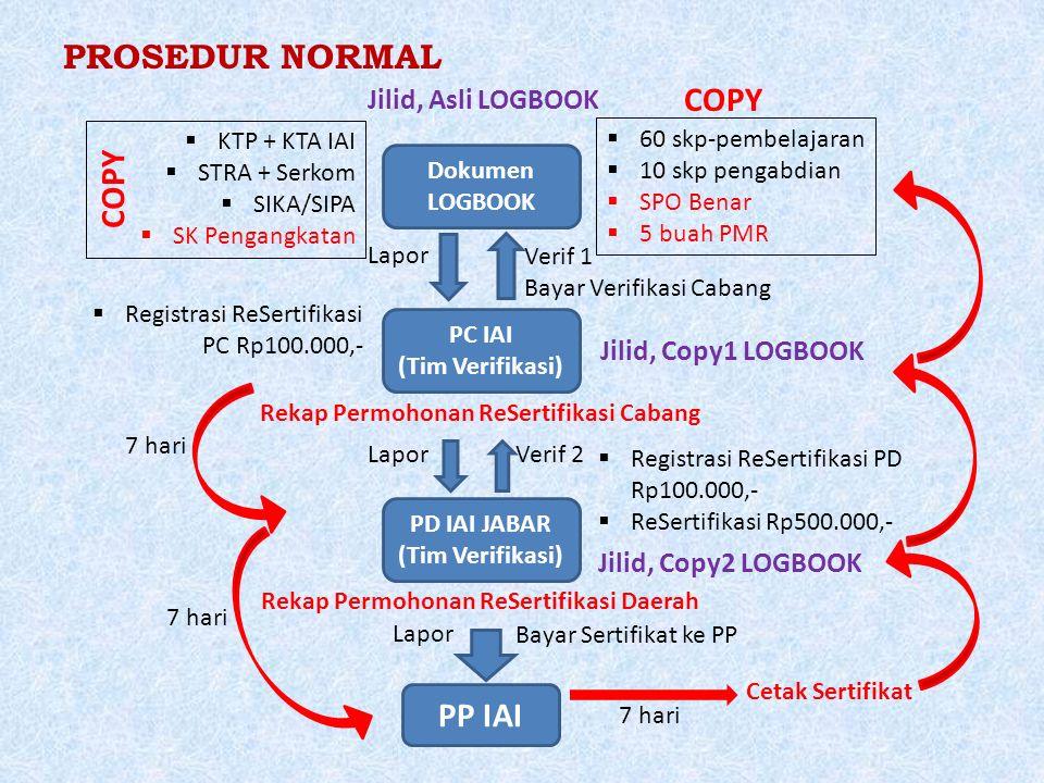 PROSEDUR NORMAL Dokumen LOGBOOK  60 skp-pembelajaran  10 skp pengabdian  SPO Benar  5 buah PMR Lapor Verif 1 PC IAI (Tim Verifikasi)  KTP + KTA IAI  STRA + Serkom  SIKA/SIPA  SK Pengangkatan Bayar Verifikasi Cabang  Registrasi ReSertifikasi PD Rp100.000,-  ReSertifikasi Rp500.000,- Rekap Permohonan ReSertifikasi Cabang Lapor PD IAI JABAR (Tim Verifikasi) Rekap Permohonan ReSertifikasi Daerah PP IAI Lapor Bayar Sertifikat ke PP Verif 2  Registrasi ReSertifikasi PC Rp100.000,- Cetak Sertifikat 7 hari COPY Jilid, Copy1 LOGBOOK Jilid, Copy2 LOGBOOK Jilid, Asli LOGBOOK