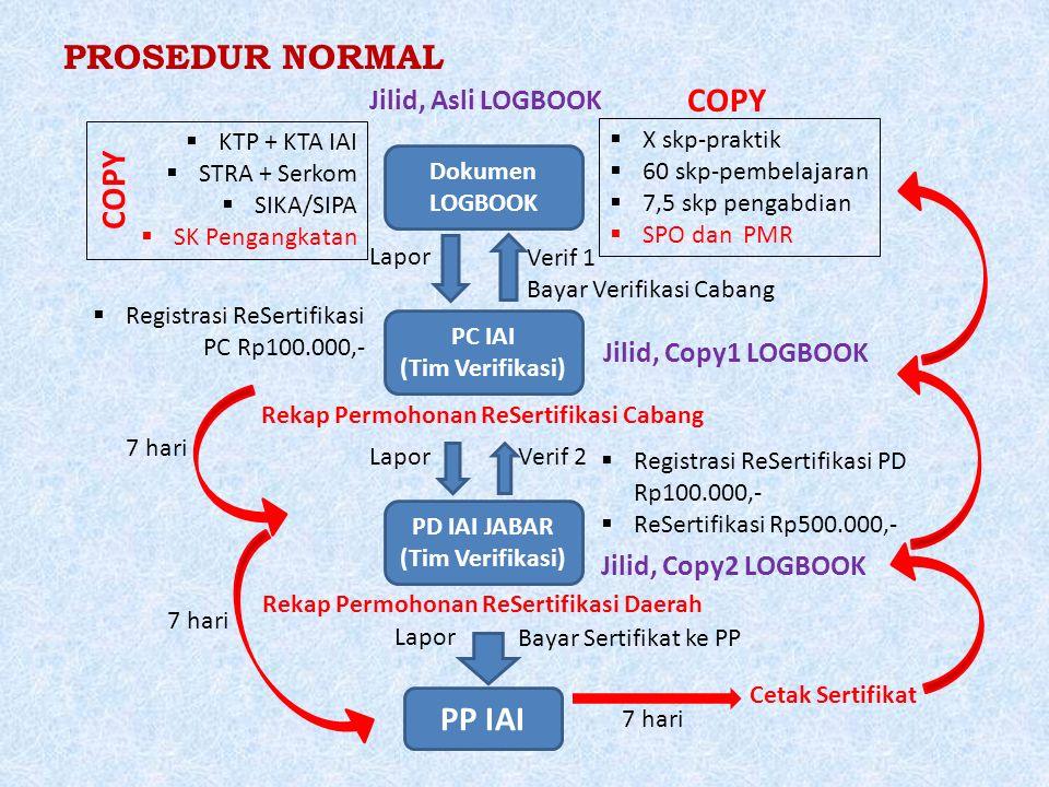 PROSEDUR NORMAL Dokumen LOGBOOK  X skp-praktik  60 skp-pembelajaran  7,5 skp pengabdian  SPO dan PMR Lapor Verif 1 PC IAI (Tim Verifikasi)  KTP + KTA IAI  STRA + Serkom  SIKA/SIPA  SK Pengangkatan Bayar Verifikasi Cabang  Registrasi ReSertifikasi PD Rp100.000,-  ReSertifikasi Rp500.000,- Rekap Permohonan ReSertifikasi Cabang Lapor PD IAI JABAR (Tim Verifikasi) Rekap Permohonan ReSertifikasi Daerah PP IAI Lapor Bayar Sertifikat ke PP Verif 2  Registrasi ReSertifikasi PC Rp100.000,- Cetak Sertifikat 7 hari COPY Jilid, Copy1 LOGBOOK Jilid, Copy2 LOGBOOK Jilid, Asli LOGBOOK