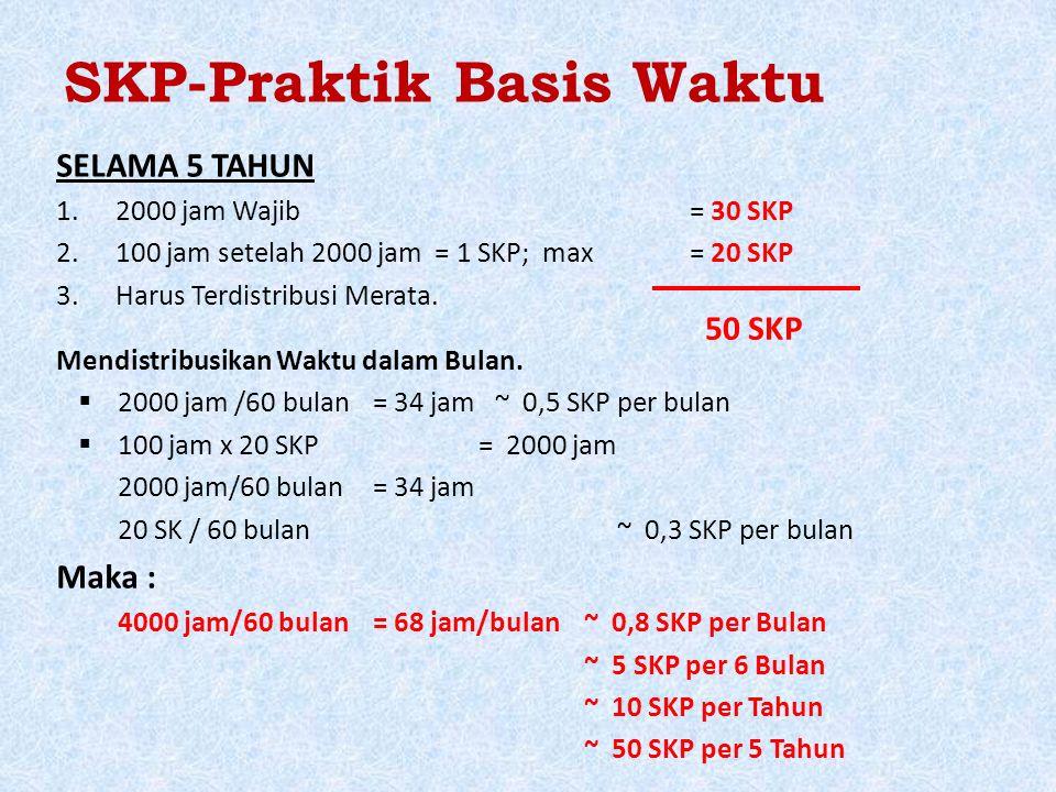 SKP-Praktik Basis Waktu SELAMA 5 TAHUN 1.2000 jam Wajib= 30 SKP 2.100 jam setelah 2000 jam = 1 SKP; max = 20 SKP 3.Harus Terdistribusi Merata. Mendist