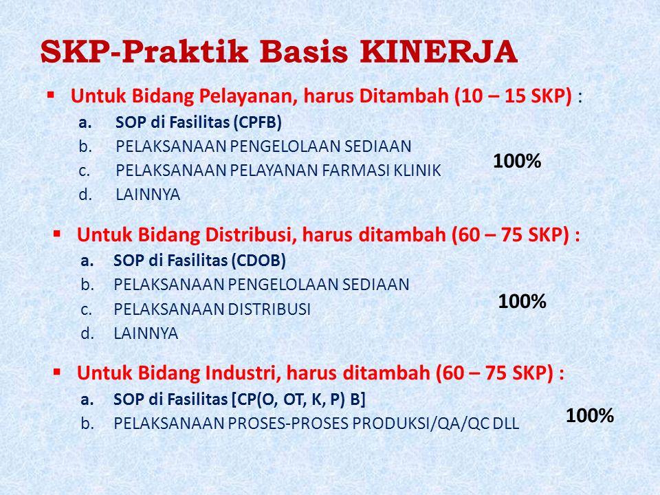 SKP-Praktik Basis KINERJA  Untuk Bidang Pelayanan, harus Ditambah (10 – 15 SKP) : a.SOP di Fasilitas (CPFB) b.PELAKSANAAN PENGELOLAAN SEDIAAN c.PELAKSANAAN PELAYANAN FARMASI KLINIK d.LAINNYA  Untuk Bidang Distribusi, harus ditambah (60 – 75 SKP) : a.SOP di Fasilitas (CDOB) b.PELAKSANAAN PENGELOLAAN SEDIAAN c.PELAKSANAAN DISTRIBUSI d.LAINNYA  Untuk Bidang Industri, harus ditambah (60 – 75 SKP) : a.SOP di Fasilitas [CP(O, OT, K, P) B] b.PELAKSANAAN PROSES-PROSES PRODUKSI/QA/QC DLL 100%