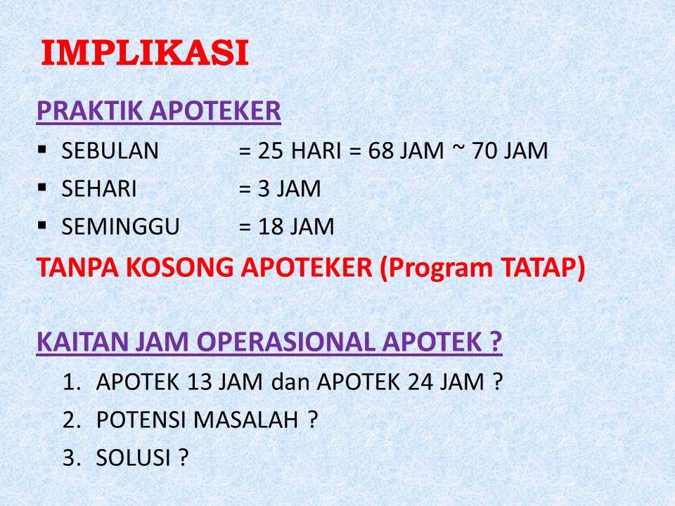 IMPLIKASI PRAKTIK APOTEKER  SEBULAN = 25 HARI = 68 JAM ~ 70 JAM  SEHARI= 3 JAM  SEMINGGU= 18 JAM TANPA KOSONG APOTEKER (Program TATAP) KAITAN JAM OPERASIONAL APOTEK .