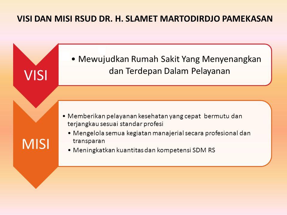 VISI DAN MISI RSUD DR. H. SLAMET MARTODIRDJO PAMEKASAN VISI Mewujudkan Rumah Sakit Yang Menyenangkan dan Terdepan Dalam Pelayanan MISI Memberikan pela