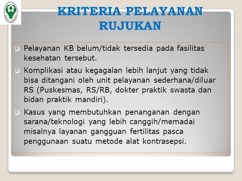  Pelayanan KB belum/tidak tersedia pada fasilitas kesehatan tersebut.