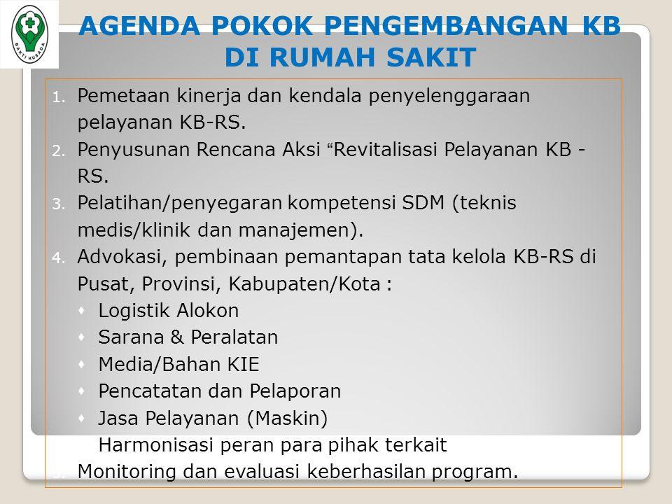 AGENDA POKOK PENGEMBANGAN KB DI RUMAH SAKIT 1.