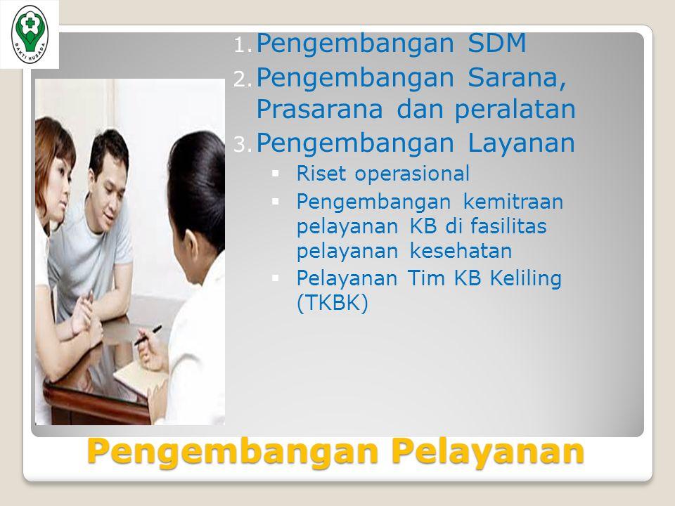 Pengembangan Pelayanan 1. Pengembangan SDM 2. Pengembangan Sarana, Prasarana dan peralatan 3.