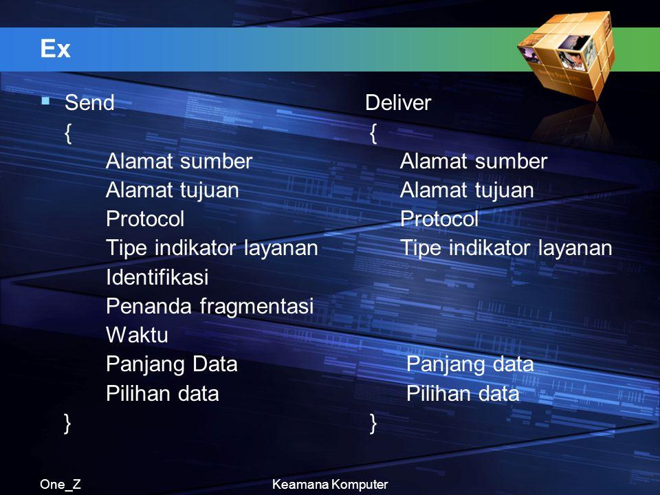 One_ZKeamana Komputer Ex  Send Deliver{ Alamat sumber Alamat tujuan Protocol Tipe indikator layanan Identifikasi Penanda fragmentasi Waktu Panjang Data Panjang data Pilihan data } }