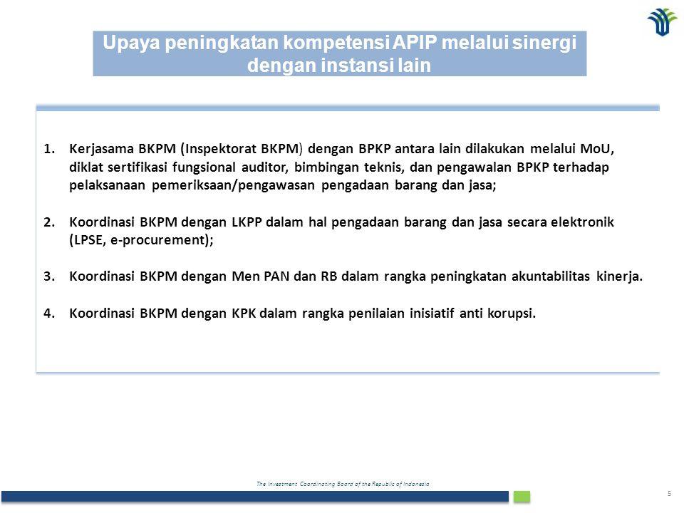 The Investment Coordinating Board of the Republic of Indonesia 6 Praktik Penerapan Good Governance di BKPM 1.