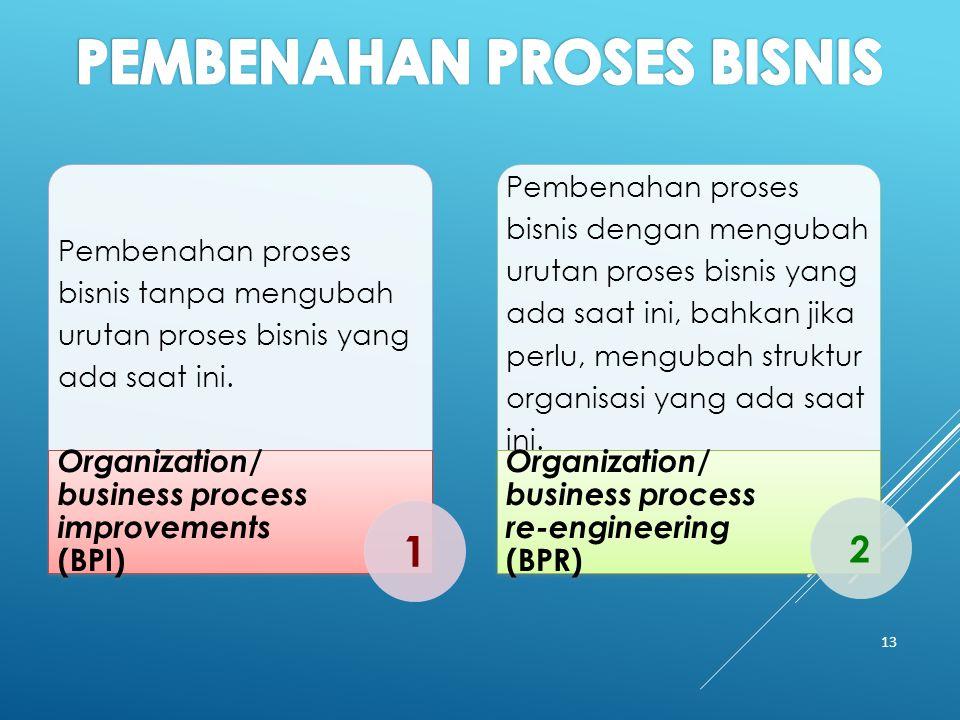 Pembenahan proses bisnis tanpa mengubah urutan proses bisnis yang ada saat ini. Organization/ business process improvements (BPI) 1 Pembenahan proses