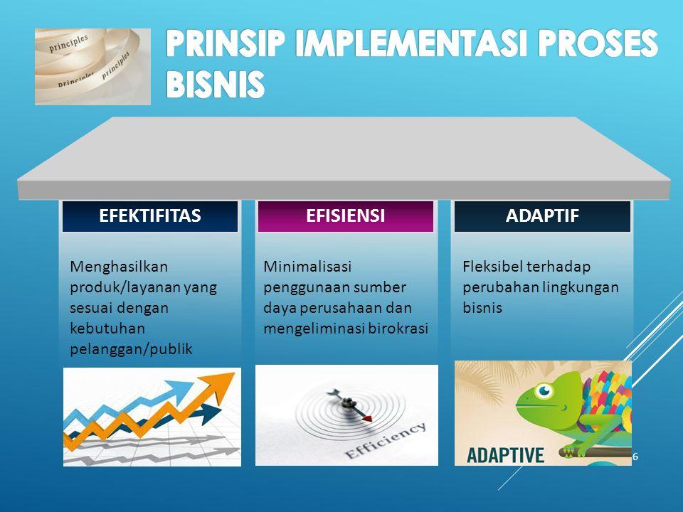 16 EFEKTIFITASADAPTIF Menghasilkan produk/layanan yang sesuai dengan kebutuhan pelanggan/publik Fleksibel terhadap perubahan lingkungan bisnis EFISIENSI Minimalisasi penggunaan sumber daya perusahaan dan mengeliminasi birokrasi