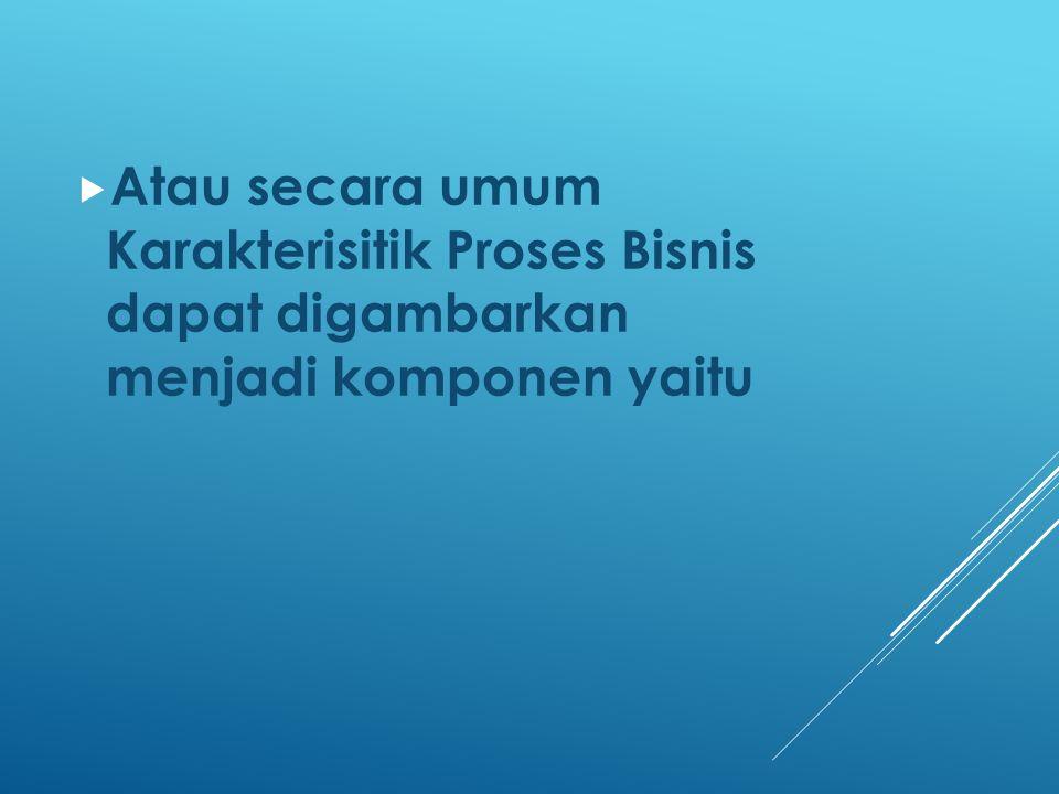 20 Proses 3 Input Output Proses 3.a Proses 3.b Proses 3.c Proses 3.d Proses 3.e Proses 3.1 Proses 3.2 Proses 3.3 Proses 3.4 Varian 1Varian 2