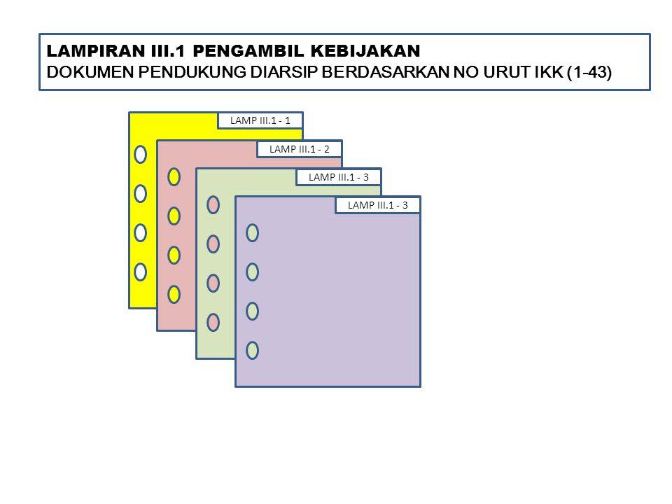 LAMP III.1 - 1 LAMP III.1 - 2 LAMP III.1 - 3 LAMPIRAN III.1 PENGAMBIL KEBIJAKAN DOKUMEN PENDUKUNG DIARSIP BERDASARKAN NO URUT IKK (1-43)