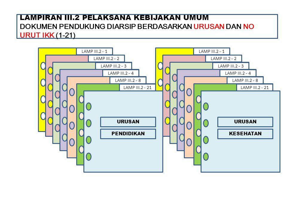 LAMP III.2 - 1 LAMP III.2 - 2 LAMP III.2 - 3 LAMP III.2 - 4 LAMPIRAN III.2 PELAKSANA KEBIJAKAN UMUM DOKUMEN PENDUKUNG DIARSIP BERDASARKAN URUSAN DAN NO URUT IKK (1-21) LAMP III.2 - 8 LAMP III.2 - 21 URUSAN PENDIDIKAN LAMP III.2 - 1 LAMP III.2 - 2 LAMP III.2 - 3 LAMP III.2 - 4 LAMP III.2 - 8 LAMP III.2 - 21 URUSAN KESEHATAN
